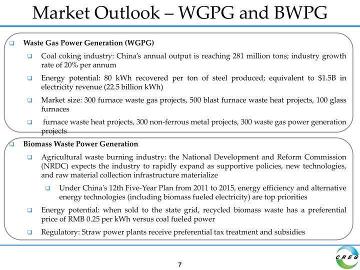 Market Outlook – WGPG and BWPG