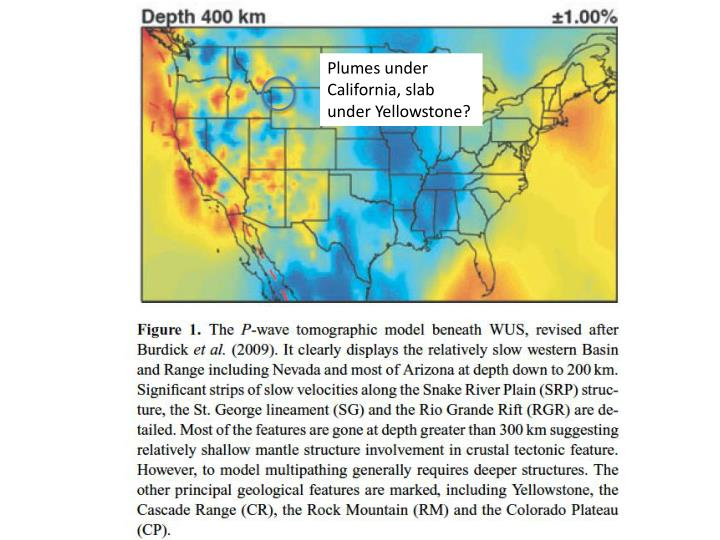 Plumes under California, slab under Yellowstone?