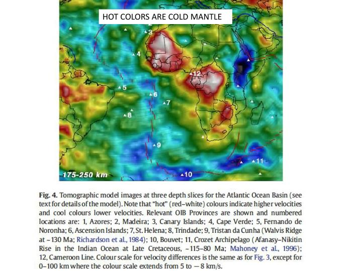 HOT COLORS ARE COLD MANTLE