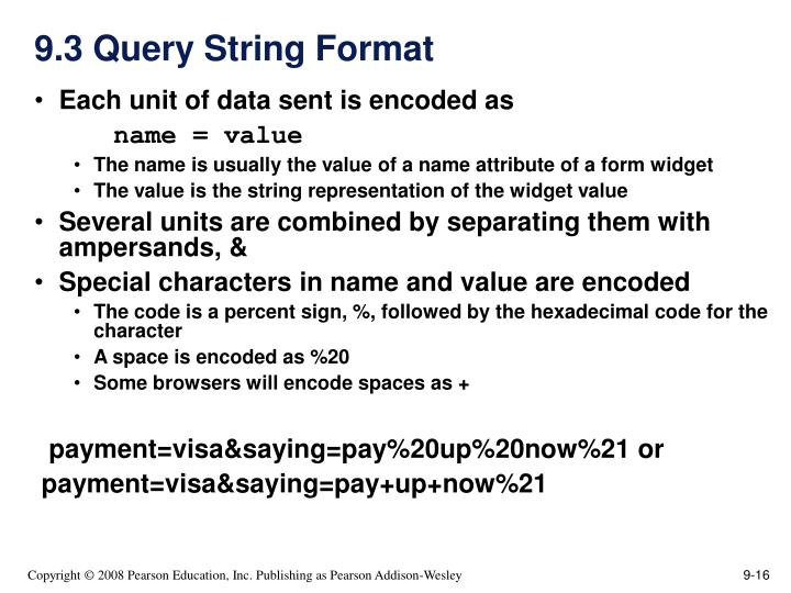9.3 Query String Format