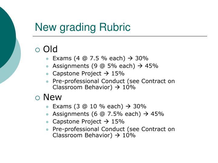 New grading Rubric