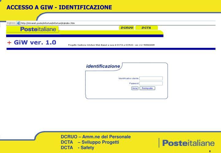 ACCESSO A GIW - IDENTIFICAZIONE