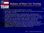 balance of state coc scoring as listed in 2012 ga bos coc application guidelines scoring criteria