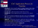 coc application process timeline