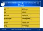 recommended naming conventions for vb objects