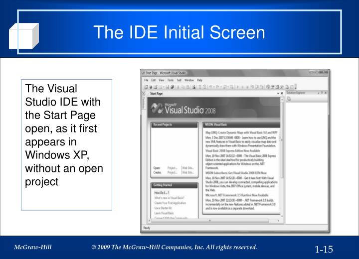 The IDE Initial Screen