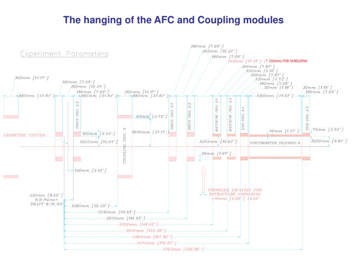 The hanging of the AFC and Coupling modules
