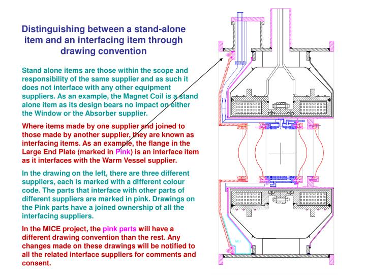 Distinguishing between a stand-alone item and an interfacing item through drawing convention