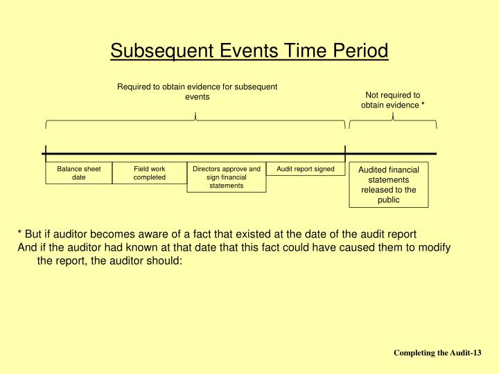 Subsequent Events Time Period