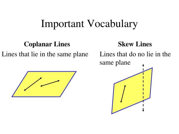 Coplanar Lines