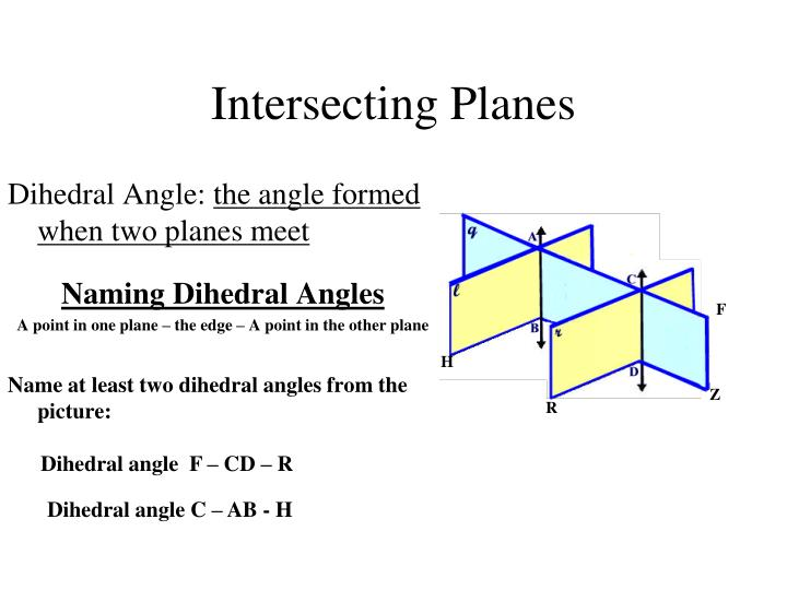 Dihedral Angle: