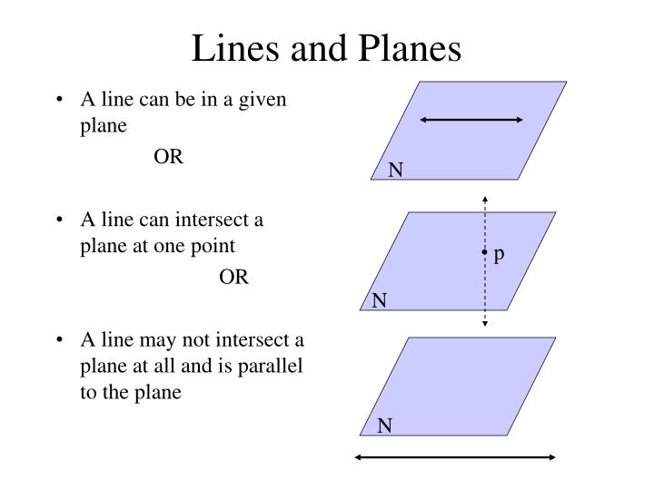 A line can be in a given plane