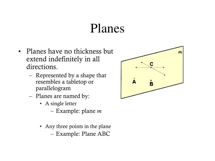Planes have no thickness but extend indefinitely in all directions.