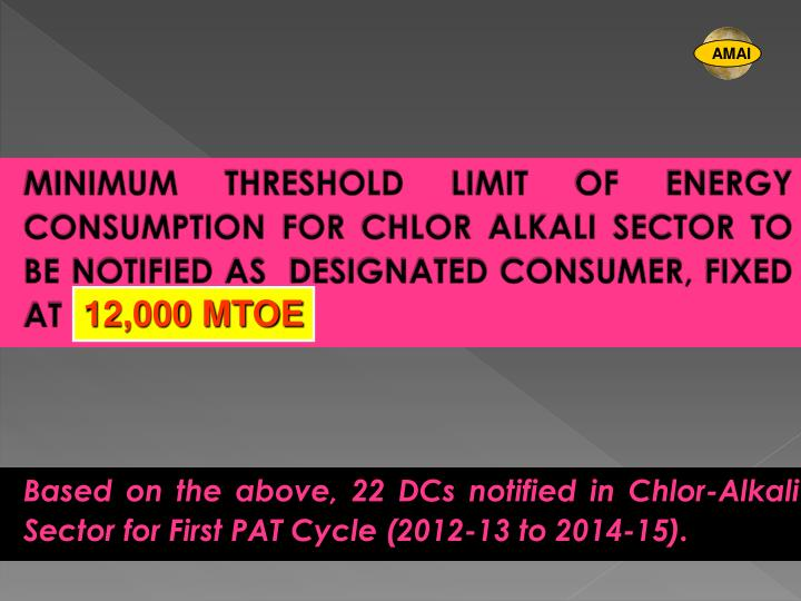 MINIMUM THRESHOLD LIMIT OF ENERGY CONSUMPTION FOR CHLOR ALKALI SECTOR TO BE NOTIFIED AS  DESIGNATED CONSUMER, FIXED AT