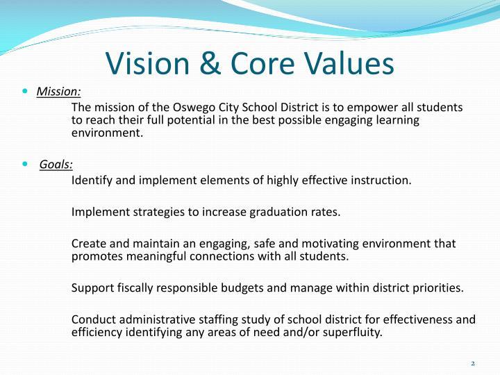 Vision & Core Values