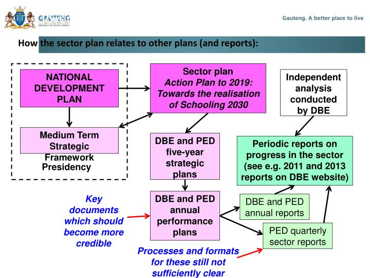 1. Government's Planning Framework