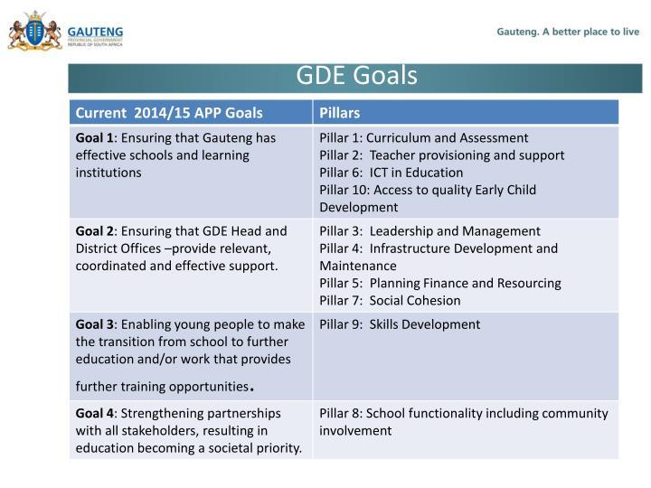 GDE Goals