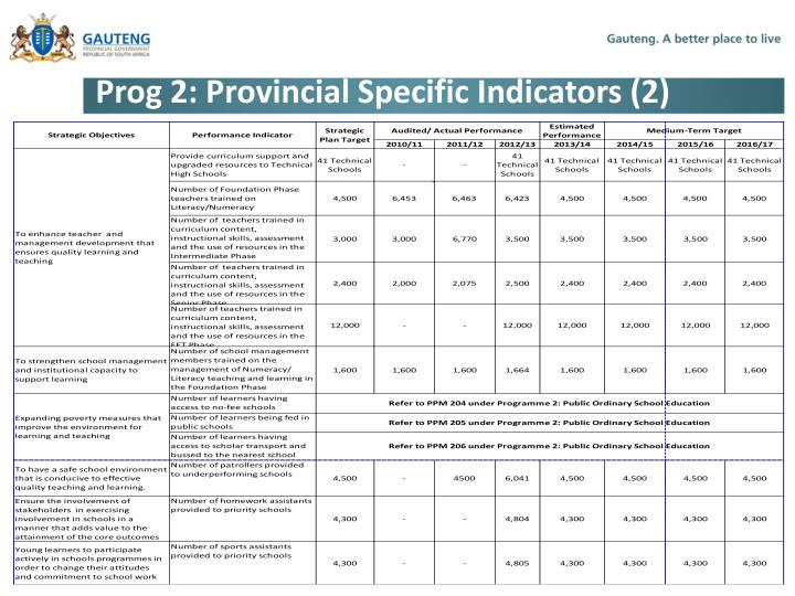 Prog 2: Provincial Specific Indicators (2)