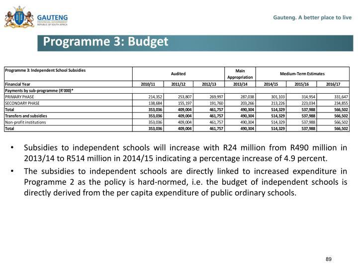 Programme 3: Budget