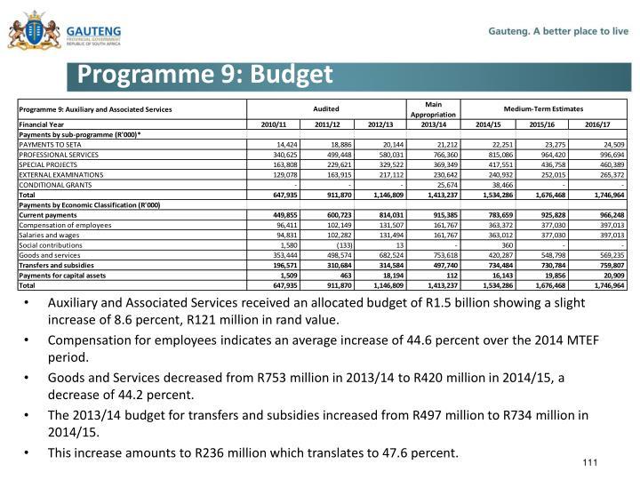 Programme 9: Budget