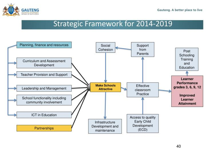 Strategic Framework for 2014-2019