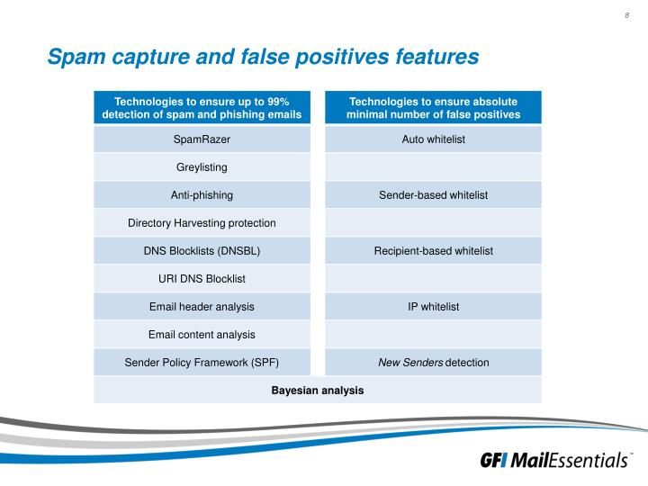 Spam capture and false positives features