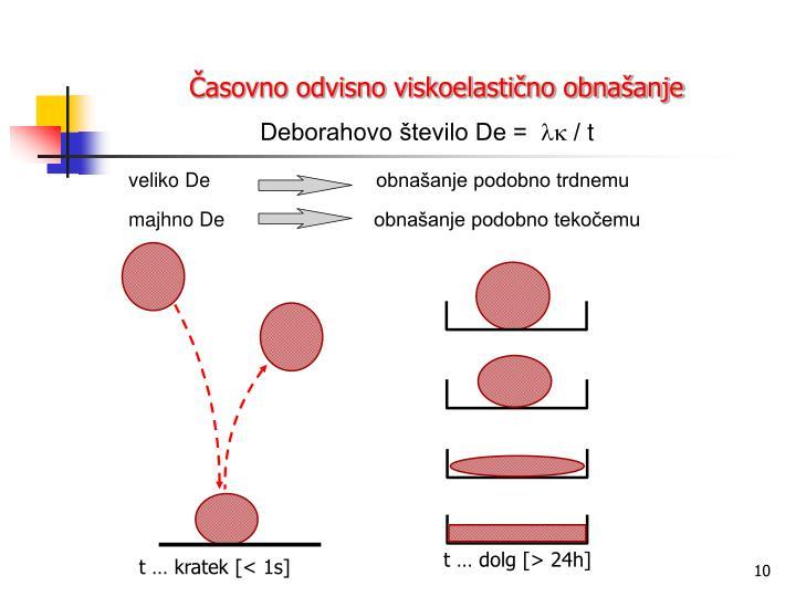 Časovno odvisno viskoelastično obnašanje