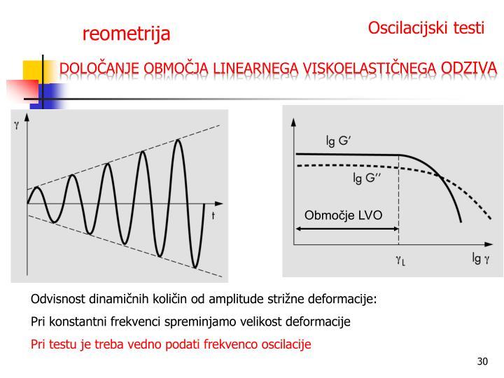 Določanje območja linearnega viskoelastičnega