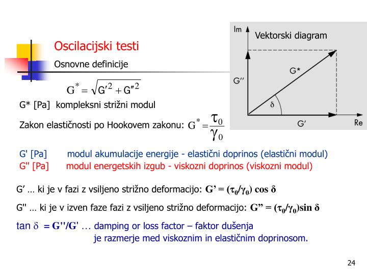 Vektorski diagram