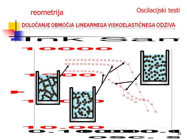 Oscilacijski testi