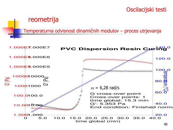Temperaturna odvisnost dinamičnih modulov – proces utrjevanja