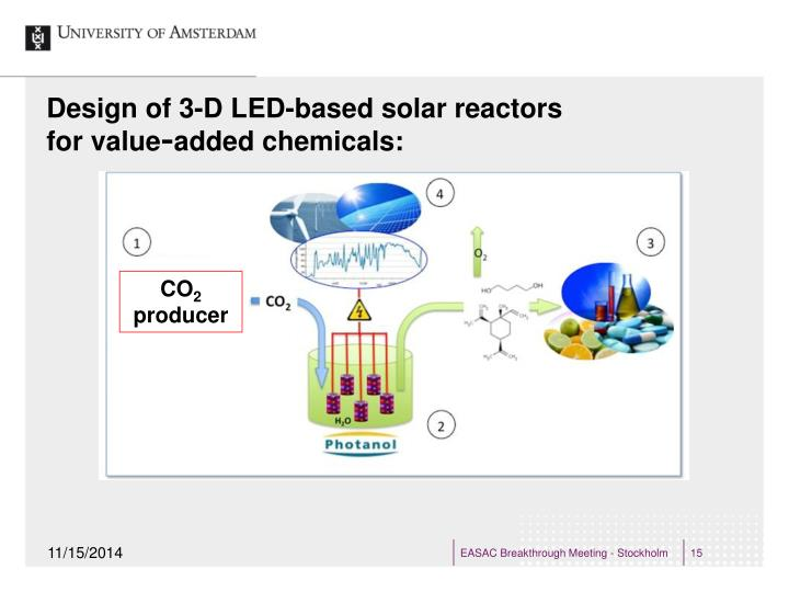 Design of 3-D LED-based solar reactors