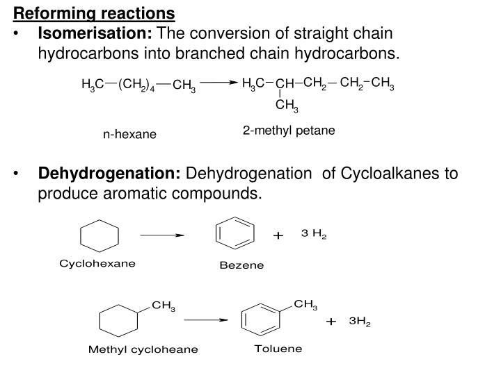 Reforming reactions