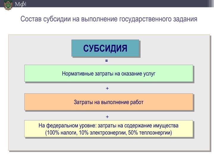 Состав субсидии на выполнение государственного задания