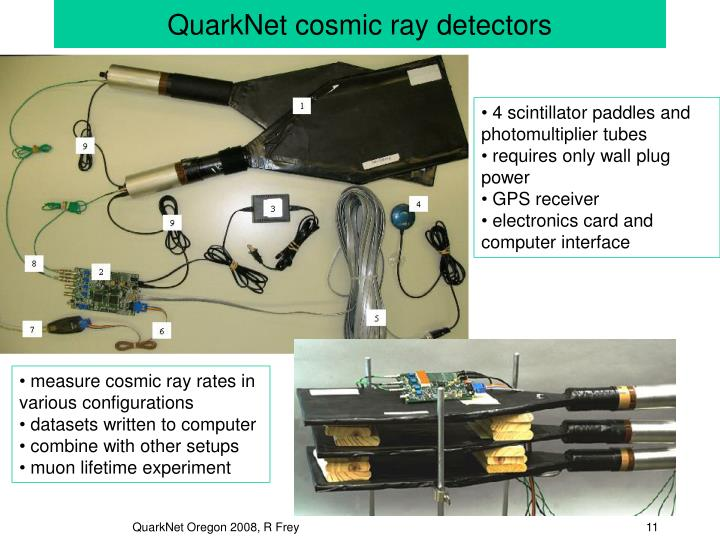 QuarkNet cosmic ray detectors