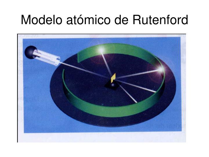 Modelo atómico de Rutenford