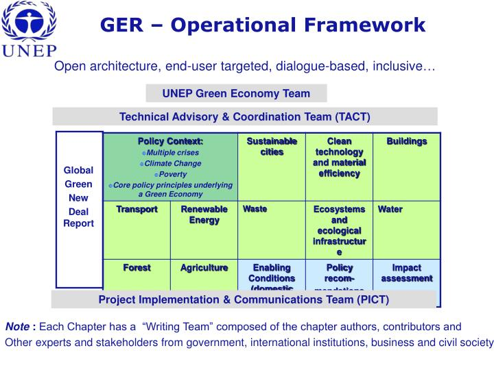 GER – Operational Framework