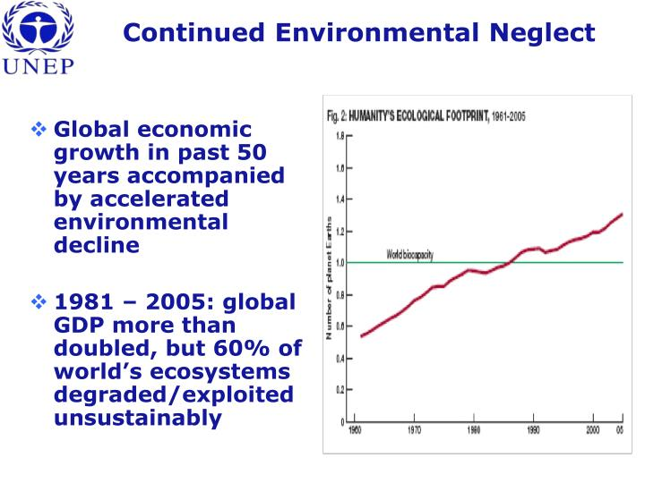 Global economic growth in past 50 years accompanied by accelerated environmental decline