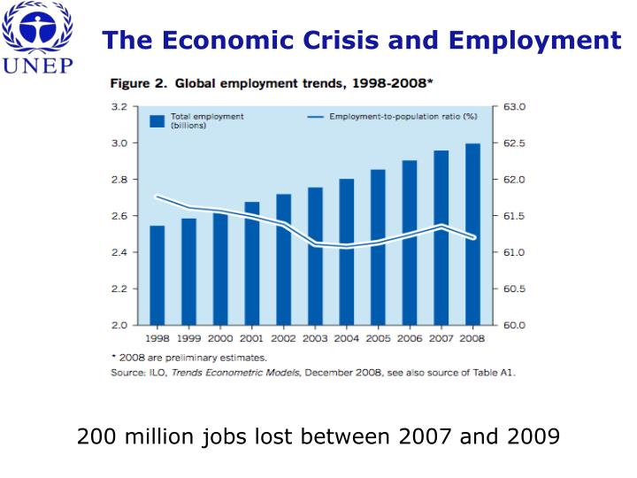 The Economic Crisis and Employment