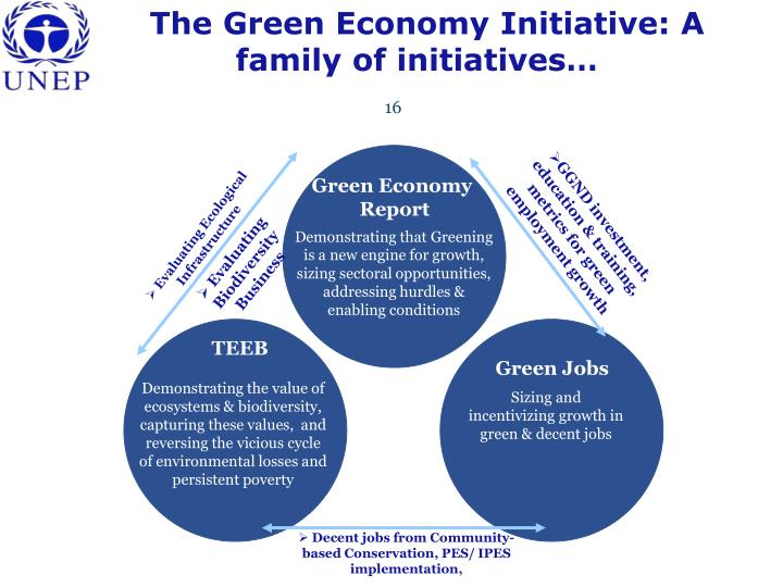 The Green Economy Initiative: A family of initiatives…