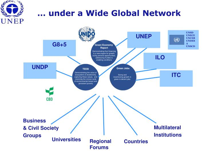 … under a Wide Global Network