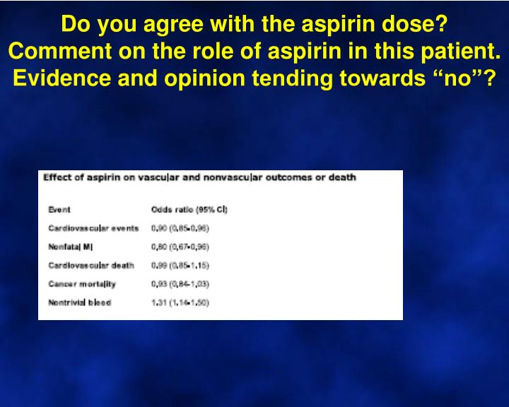 Do you agree with the aspirin dose?