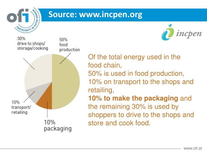 Source: www.incpen.org