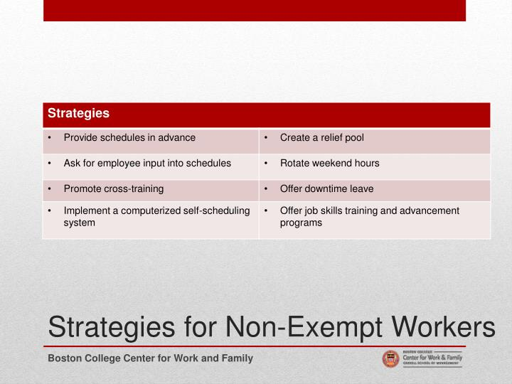 Strategies for Non-Exempt Workers