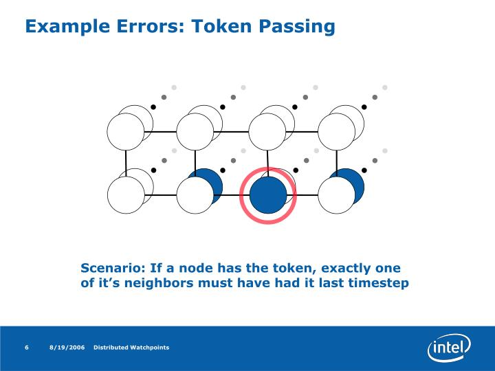 Example Errors: Token Passing