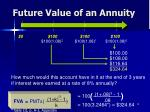 future value of an annuity2
