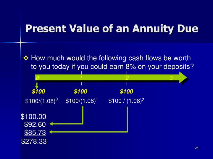 How much would the following cash flows be worth