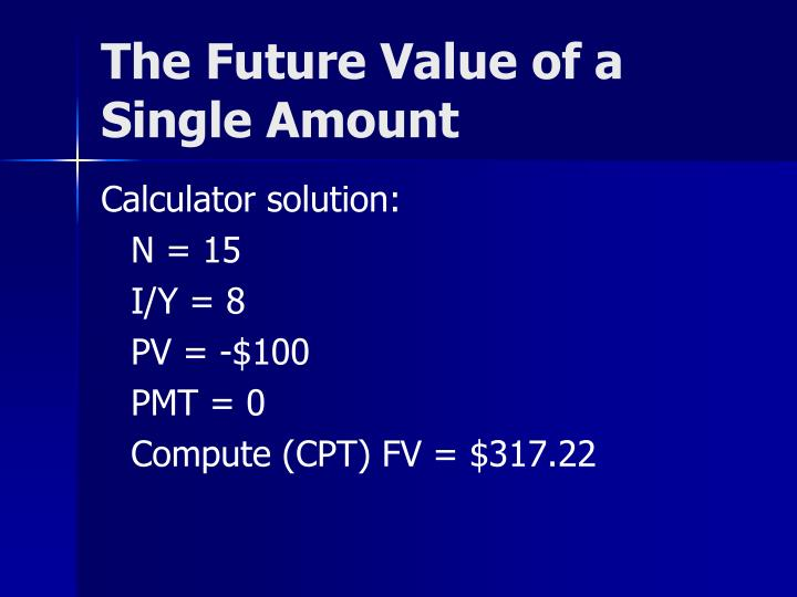 The Future Value of a Single Amount
