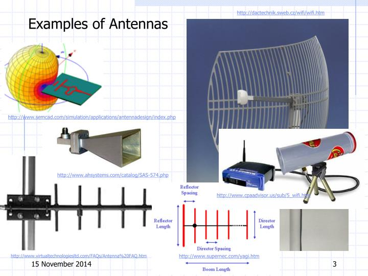Examples of antennas