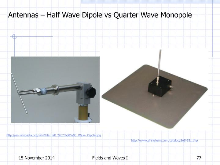 Antennas – Half Wave Dipole vs Quarter Wave Monopole